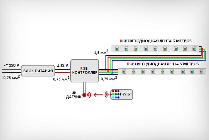 Подключение rgb-ленты